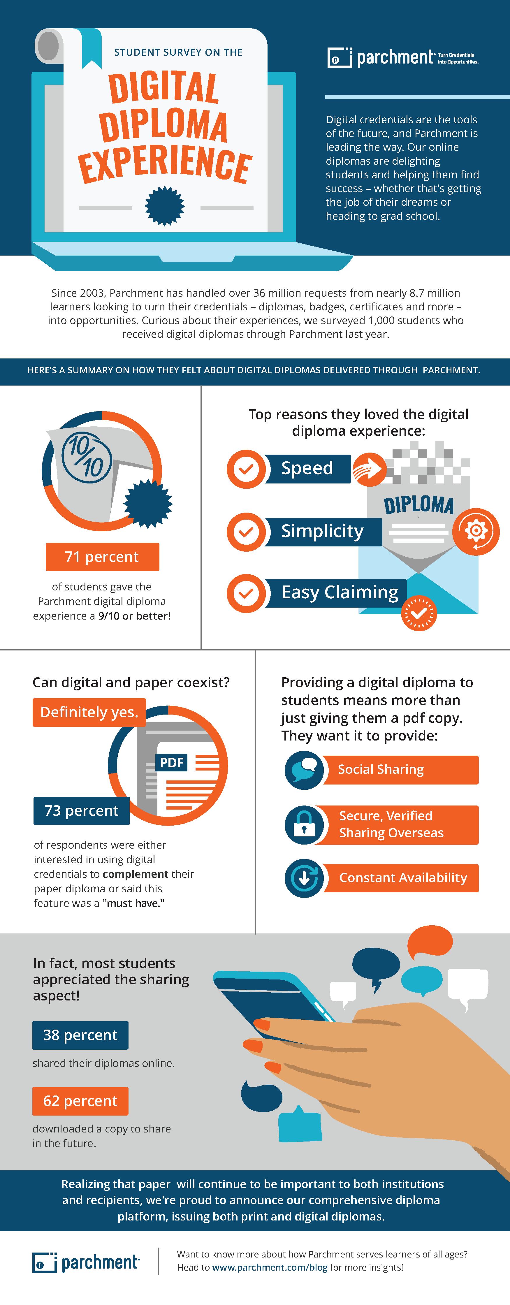 digital electronics pdf for diploma