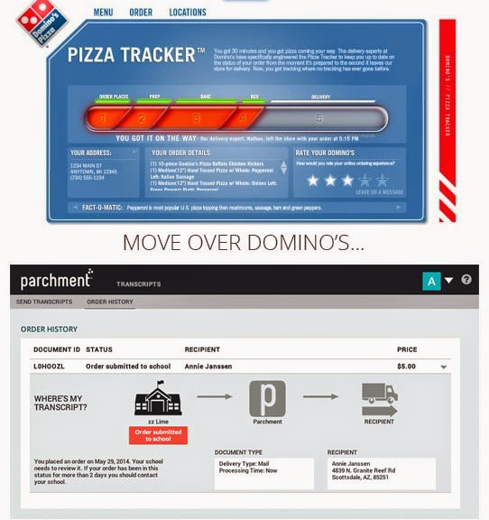 PIzzaTracker